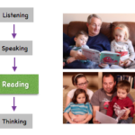 Skills for life: Bilingual Reading! – Teach children to Read in English and Spanish
